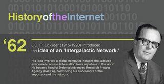 INTERNET - ახალი ერის დასაწყისი