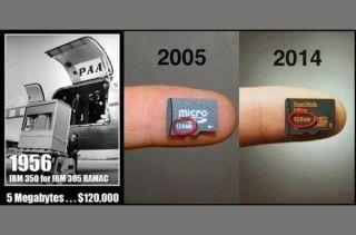 ჩვენ უკვე ვცხოვრობთ მომავალში!